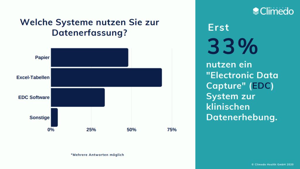 klinische-datensammlung-systeme-mdr